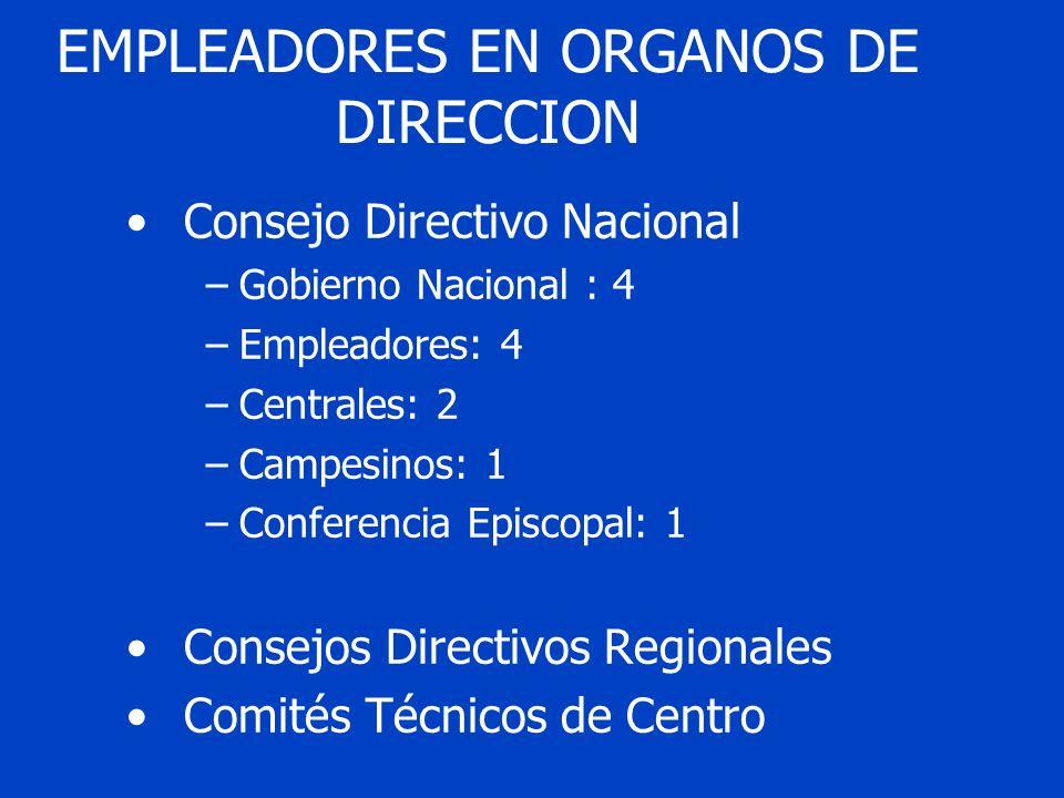 EMPLEADORES EN ORGANOS DE DIRECCION Consejo Directivo Nacional –Gobierno Nacional : 4 –Empleadores: 4 –Centrales: 2 –Campesinos: 1 –Conferencia Episcopal: 1 Consejos Directivos Regionales Comités Técnicos de Centro