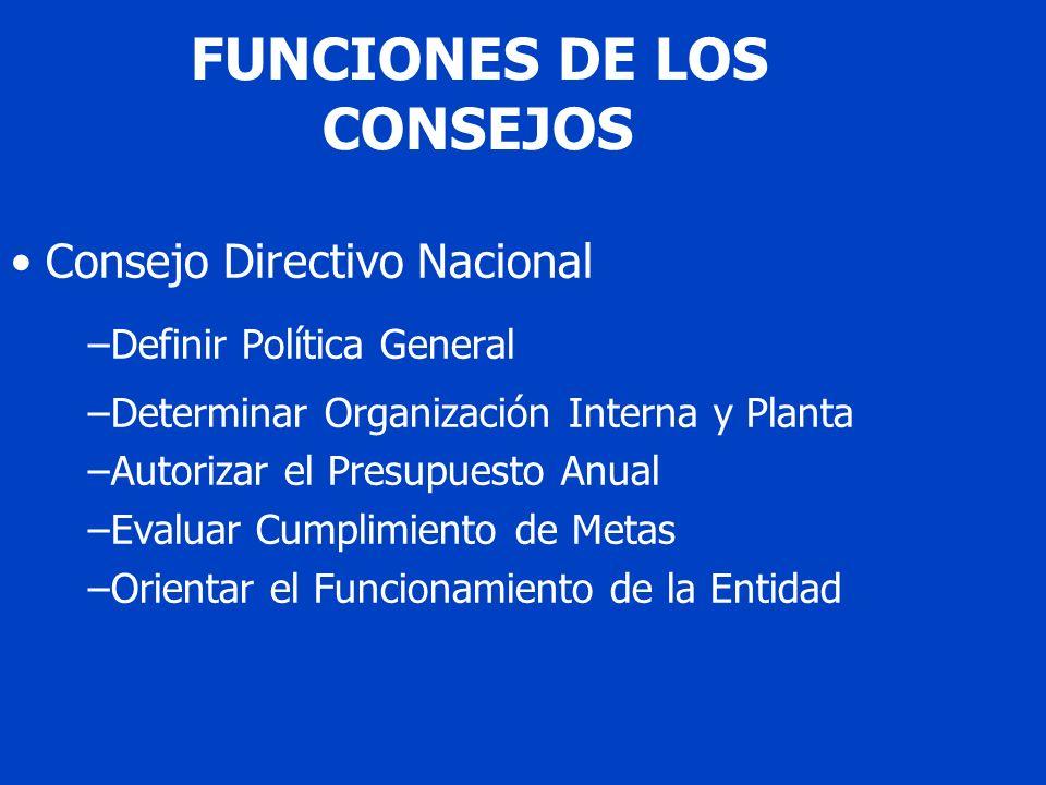 FUNCIONES DE LOS CONSEJOS Consejo Directivo Nacional –Definir Política General –Determinar Organización Interna y Planta –Autorizar el Presupuesto Anual –Evaluar Cumplimiento de Metas –Orientar el Funcionamiento de la Entidad