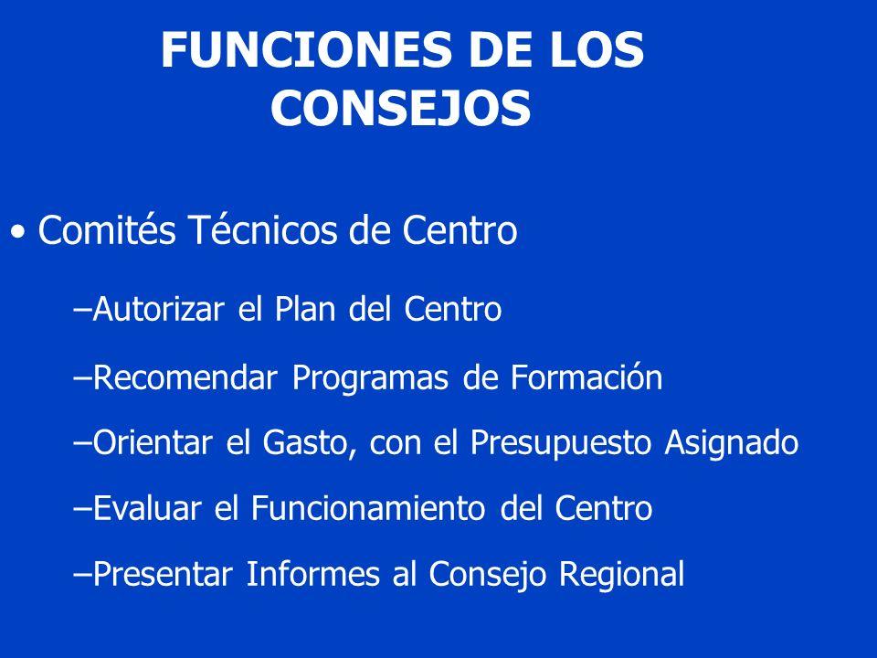 FUNCIONES DE LOS CONSEJOS Comités Técnicos de Centro –Autorizar el Plan del Centro –Recomendar Programas de Formación –Orientar el Gasto, con el Presupuesto Asignado –Evaluar el Funcionamiento del Centro –Presentar Informes al Consejo Regional