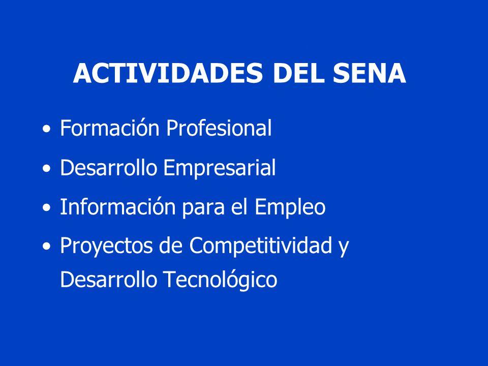 FUNCIONES DE LOS CONSEJOSFUNCIONES DE LOS ACTIVIDADES DEL SENA Formación Profesional Desarrollo Empresarial Información para el Empleo Proyectos de Competitividad y Desarrollo Tecnológico
