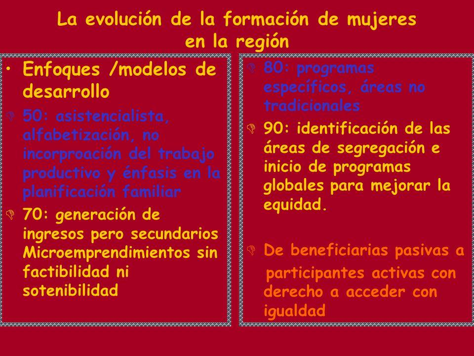 La evolución de la formación de mujeres en la región Enfoques /modelos de desarrollo D50: asistencialista, alfabetización, no incorproación del trabaj