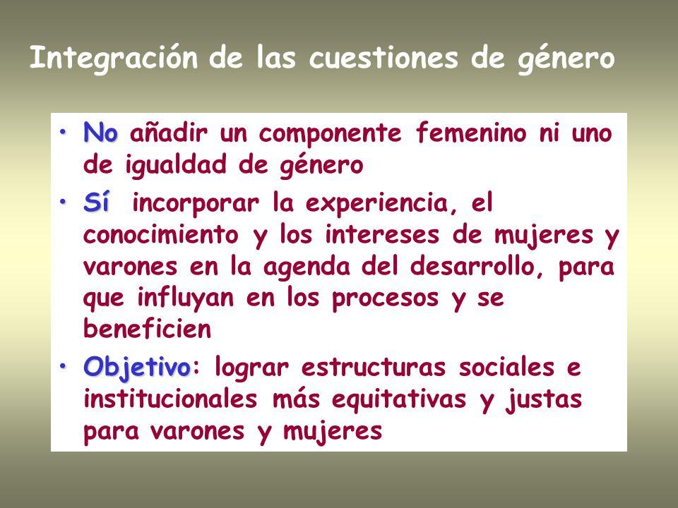 Integración de las cuestiones de género NoNo añadir un componente femenino ni uno de igualdad de género SíSí incorporar la experiencia, el conocimient