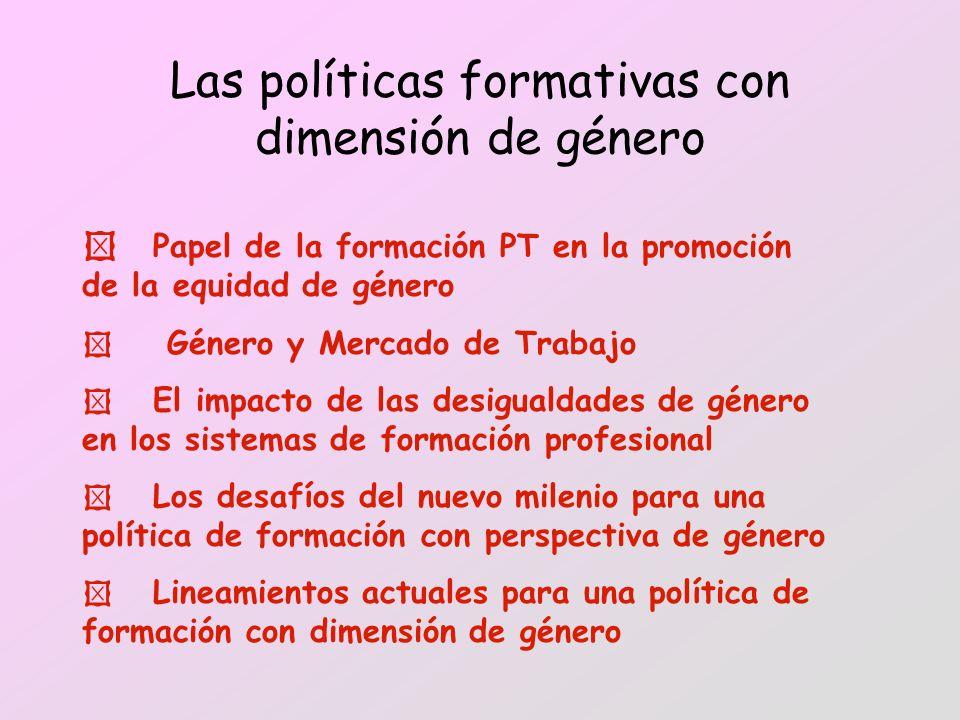 Las políticas formativas con dimensión de género Papel de la formación PT en la promoción de la equidad de género Género y Mercado de Trabajo El impac