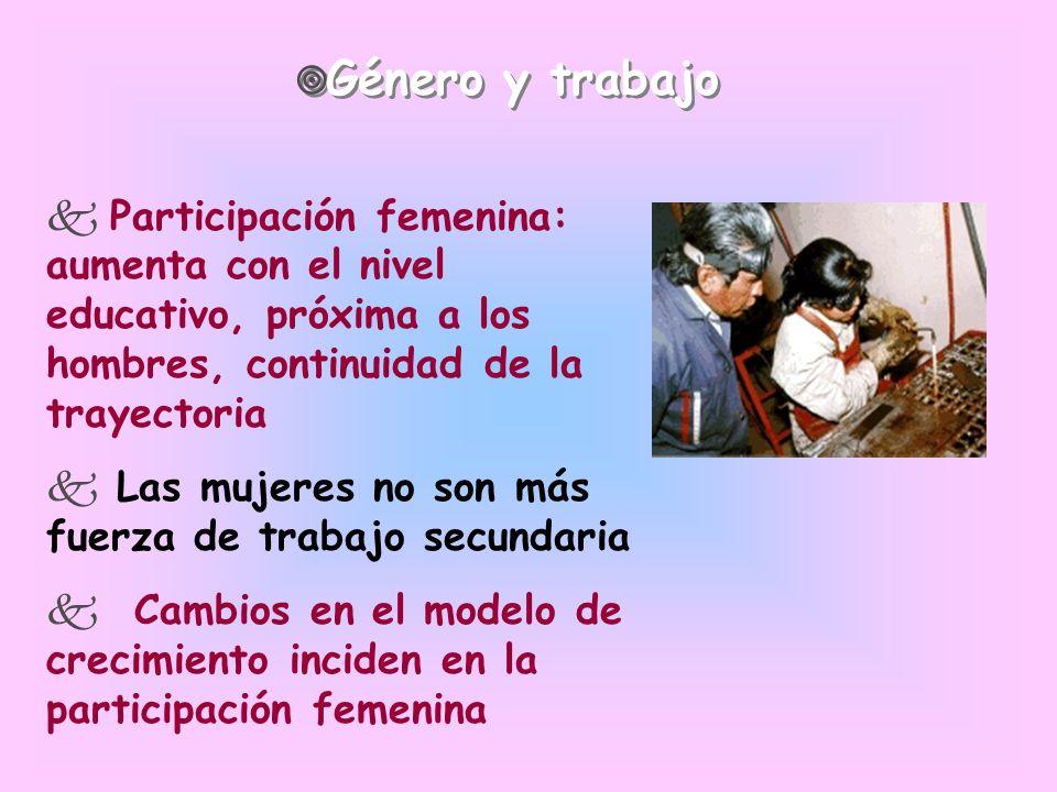 Género y trabajo Participación femenina: aumenta con el nivel educativo, próxima a los hombres, continuidad de la trayectoria k Las mujeres no son más