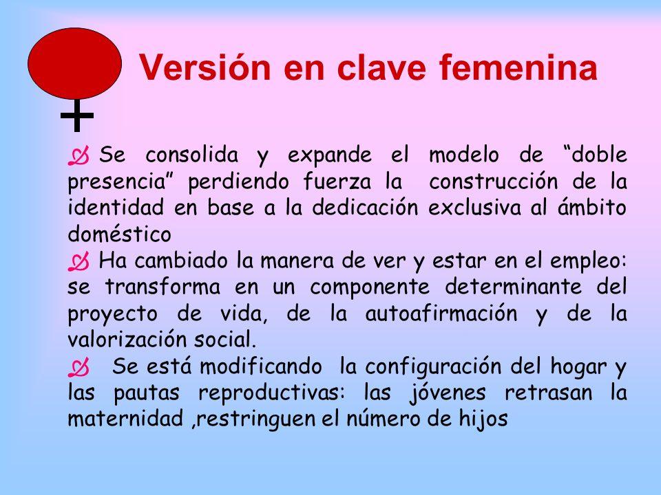 Versión en clave femenina Se consolida y expande el modelo de doble presencia perdiendo fuerza la construcción de la identidad en base a la dedicación