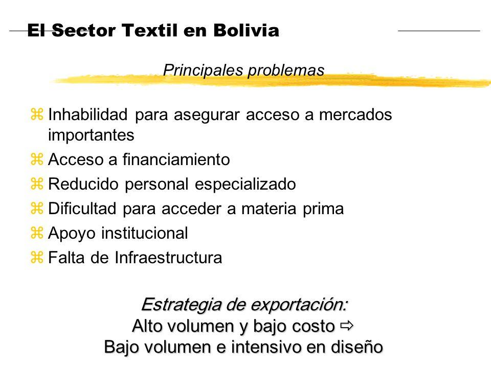Bolivia: Participación de la mujer en la empresa z51% población femenina zTasa participación de las mujeres en la actividad económica: 28% en 1976 a 48% en 1995 zRamas femeninas: textiles, confecciones, alimentos, pero sobretodo: servicios y comercio.