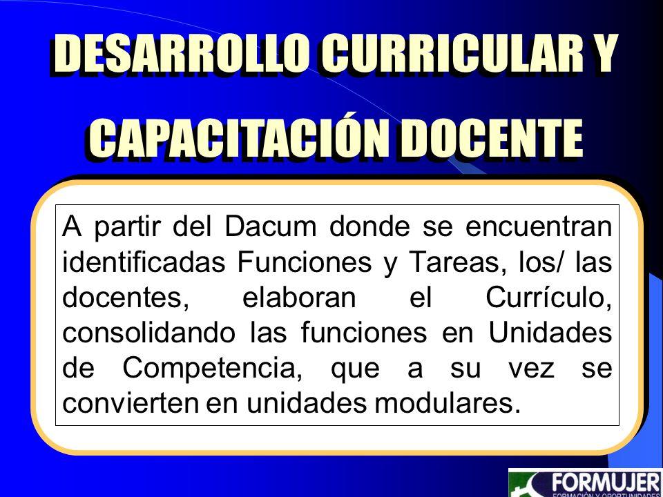 A partir del Dacum donde se encuentran identificadas Funciones y Tareas, los/ las docentes, elaboran el Currículo, consolidando las funciones en Unida