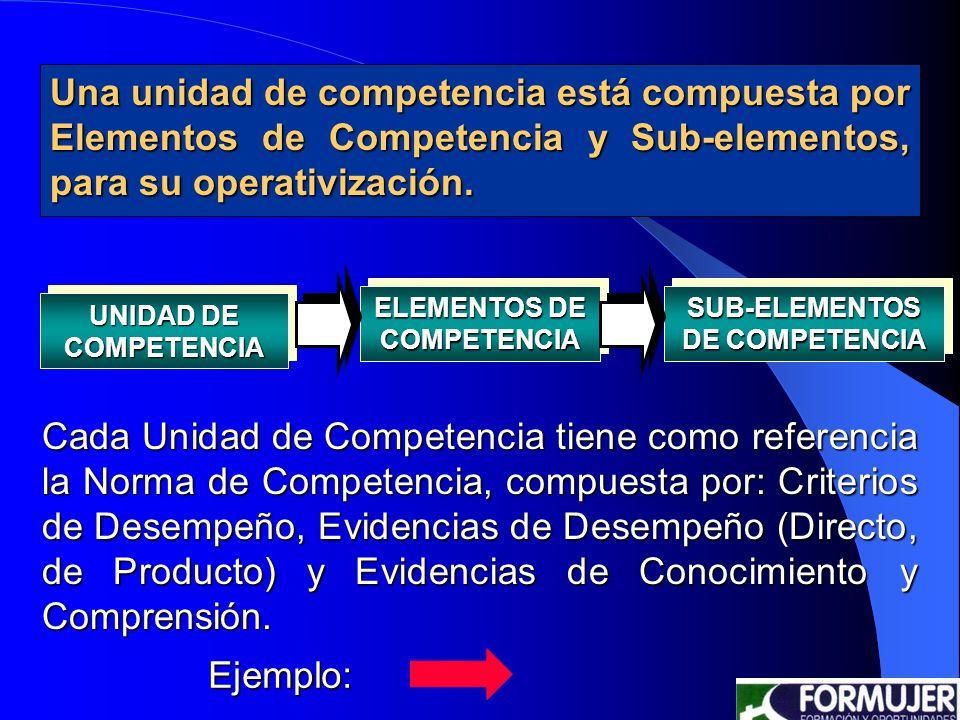 Una unidad de competencia está compuesta por Elementos de Competencia y Sub-elementos, para su operativización. UNIDAD DE COMPETENCIA ELEMENTOS DE COM