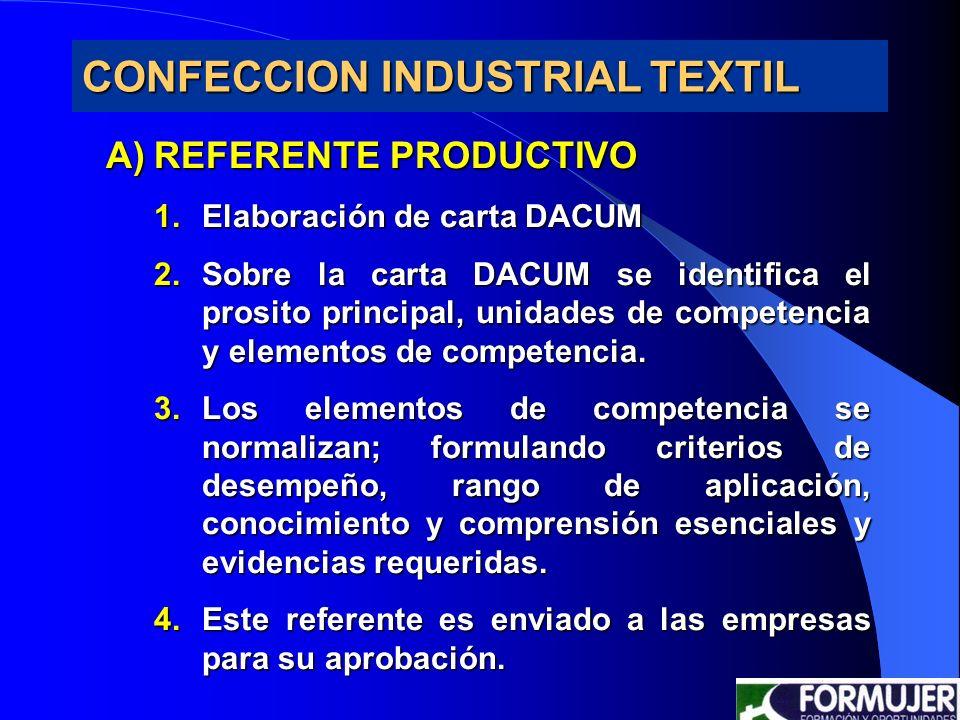 A)REFERENTE PRODUCTIVO 1.Elaboración de carta DACUM 2.Sobre la carta DACUM se identifica el prosito principal, unidades de competencia y elementos de