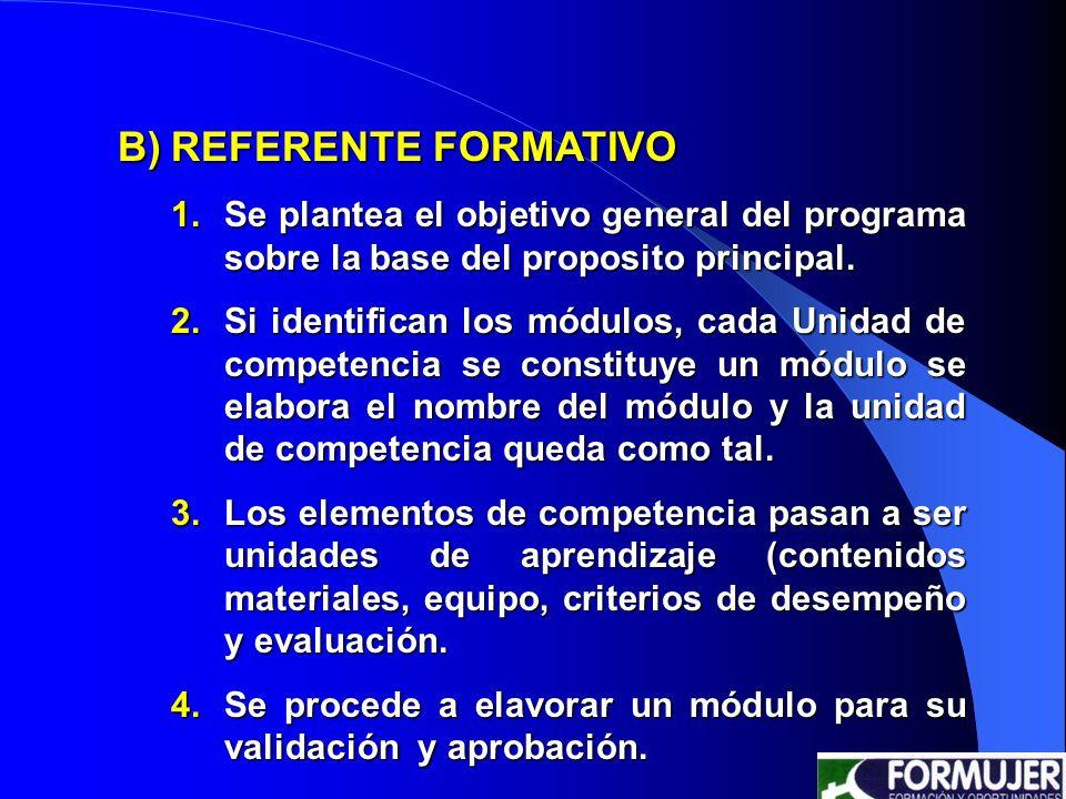 B)REFERENTE FORMATIVO 1.Se plantea el objetivo general del programa sobre la base del proposito principal. 2.Si identifican los módulos, cada Unidad d