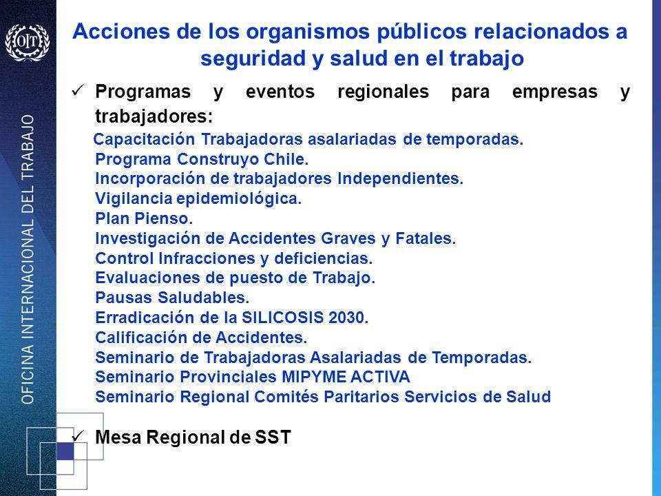 Acciones de los organismos públicos relacionados a seguridad y salud en el trabajo Programas y eventos regionales para empresas y trabajadores: Capaci
