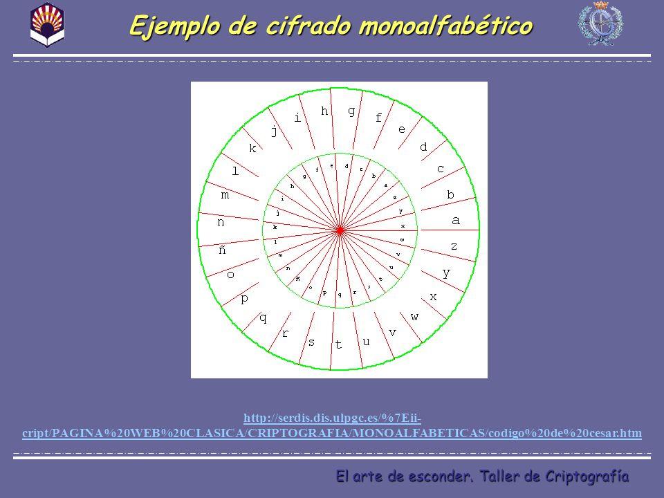 El arte de esconder. Taller de Criptografía Ejemplo de cifrado monoalfabético http://serdis.dis.ulpgc.es/%7Eii- cript/PAGINA%20WEB%20CLASICA/CRIPTOGRA