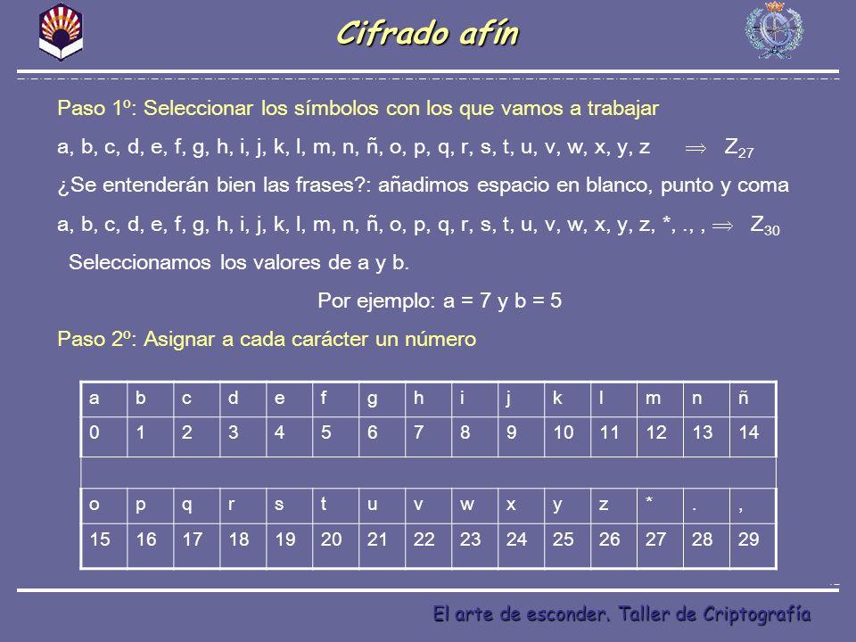El arte de esconder. Taller de Criptografía Cifrado afín Paso 1º: Seleccionar los símbolos con los que vamos a trabajar a, b, c, d, e, f, g, h, i, j,
