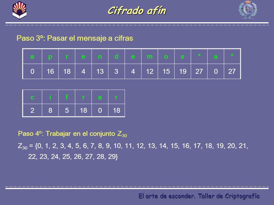 El arte de esconder. Taller de Criptografía Cifrado afín Paso 4º: Trabajar en el conjunto Z 30 Z 30 = {0, 1, 2, 3, 4, 5, 6, 7, 8, 9, 10, 11, 12, 13, 1