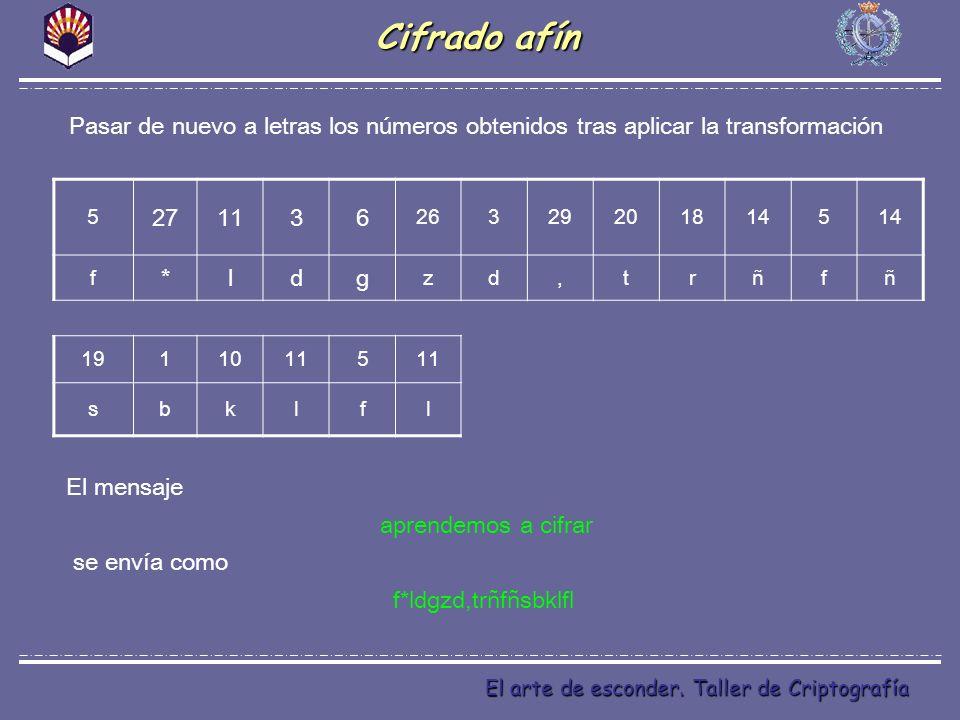 El arte de esconder. Taller de Criptografía Cifrado afín Pasar de nuevo a letras los números obtenidos tras aplicar la transformación 5 271136 2632920