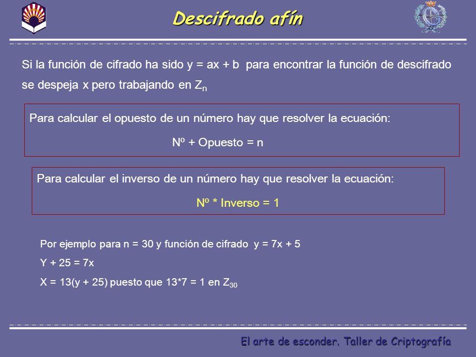 El arte de esconder. Taller de Criptografía Descifrado afín Para calcular el opuesto de un número hay que resolver la ecuación: Nº + Opuesto = n Para