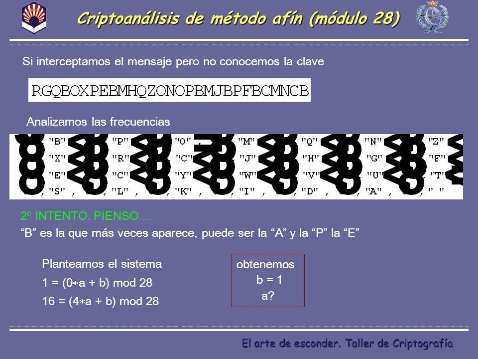 El arte de esconder. Taller de Criptografía Si interceptamos el mensaje pero no conocemos la clave Criptoanálisis de método afín (módulo 28) Analizamo