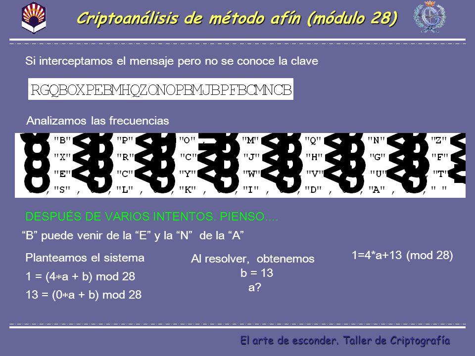 El arte de esconder. Taller de Criptografía Si interceptamos el mensaje pero no se conoce la clave Criptoanálisis de método afín (módulo 28) Analizamo