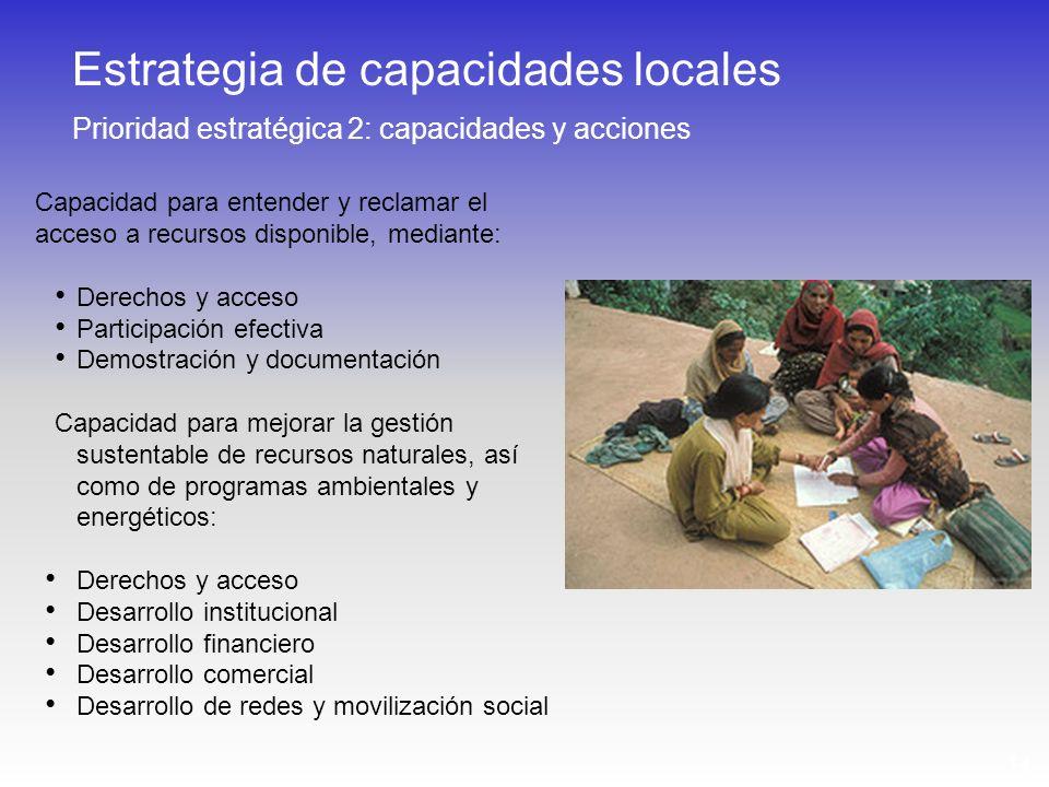 14 Estrategia de capacidades locales Prioridad estratégica 2: capacidades y acciones Capacidad para entender y reclamar el acceso a recursos disponibl