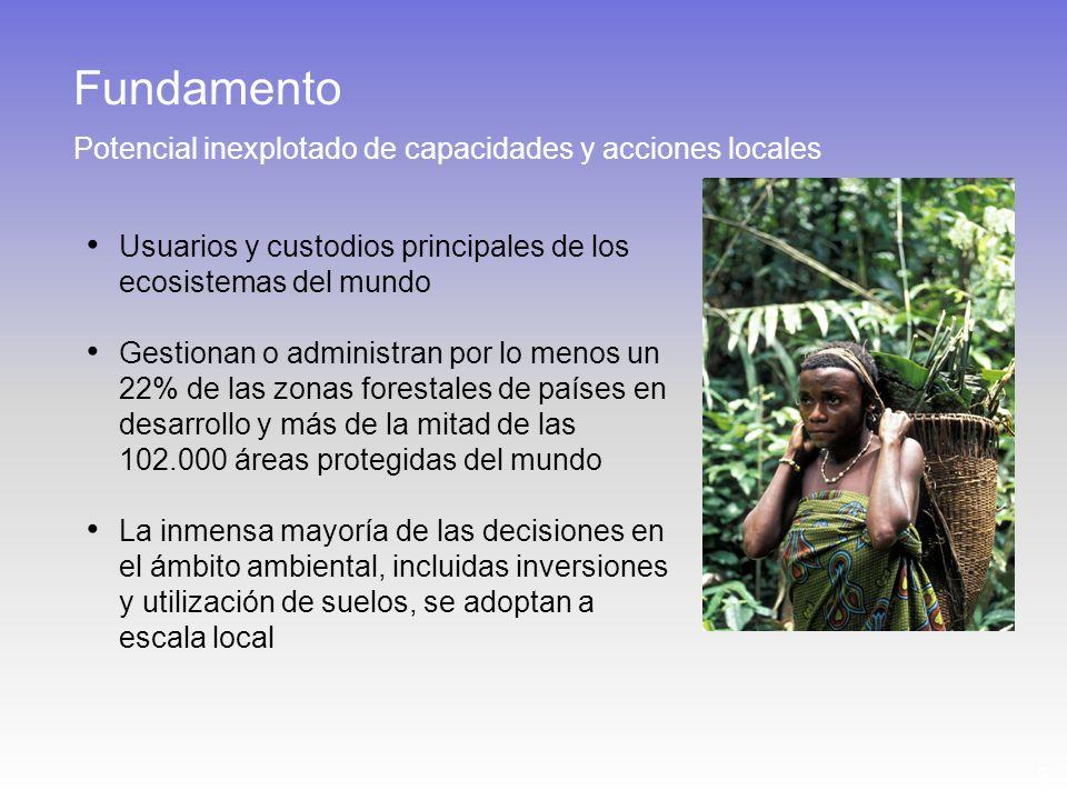 3 Potencial inexplotado de capacidades y acciones locales Usuarios y custodios principales de los ecosistemas del mundo Gestionan o administran por lo
