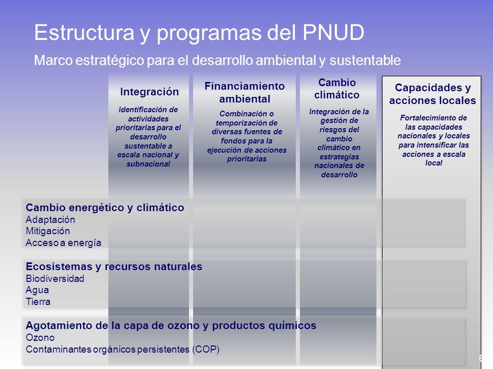 Combinación o temporización de diversas fuentes de fondos para la ejecución de acciones prioritarias Fortalecimiento de las capacidades nacionales y l