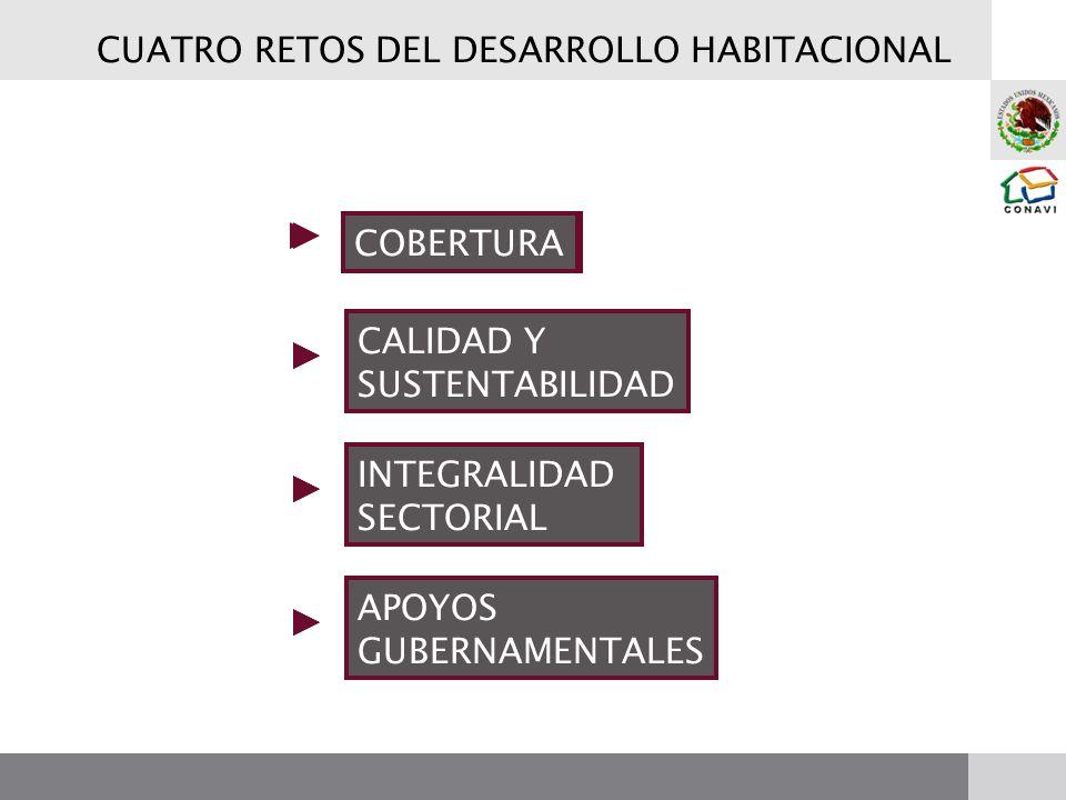 COBERTURA INTEGRALIDAD SECTORIAL CALIDAD Y SUSTENTABILIDAD APOYOS GUBERNAMENTALES CUATRO RETOS DEL DESARROLLO HABITACIONAL COBERTURA INTEGRALIDAD SECTORIAL CALIDAD Y SUSTENTABILIDAD APOYOS GUBERNAMENTALES
