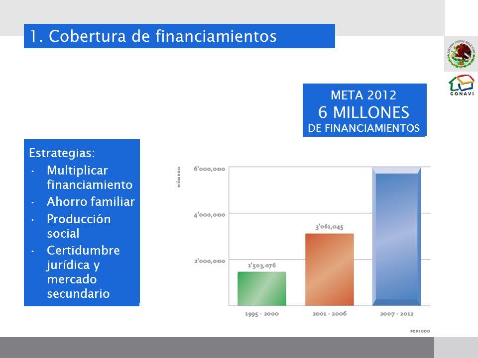 META 2012 6 MILLONES DE FINANCIAMIENTOS 1. Cobertura de financiamientos Estrategias: Multiplicar financiamiento Ahorro familiar Producción social Cert