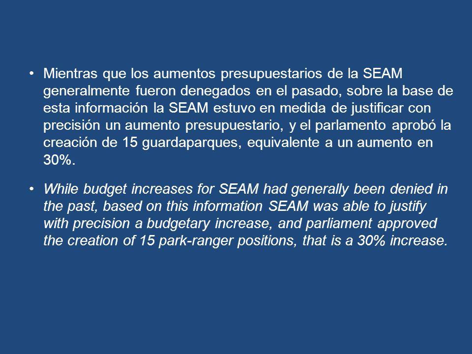 La estrategia estará disponible en www.seam.gov.py Gracias Thank you Domo Arigato Grupo de guanacos (Lama guanicoe) en el Parque Nacional Médanos del Chaco Guanacos (Lama guanicoe) in Médanos del Chaco National Park.