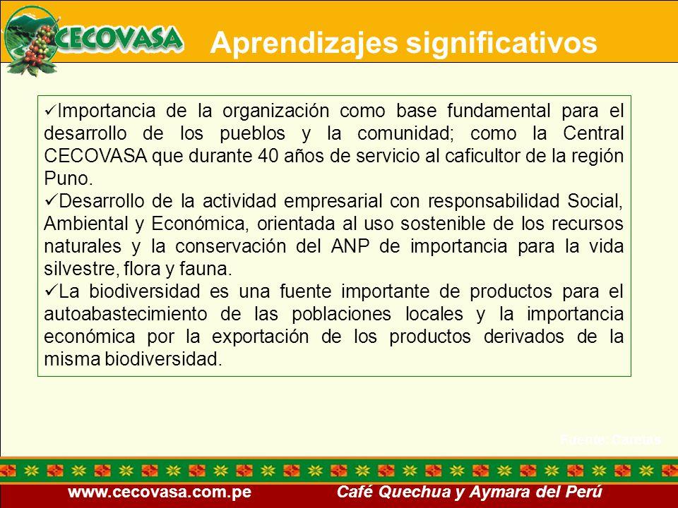 www.cecovasa.com.pe Café Quechua y Aymara del Perú Aprendizajes significativos Importancia de la organización como base fundamental para el desarrollo