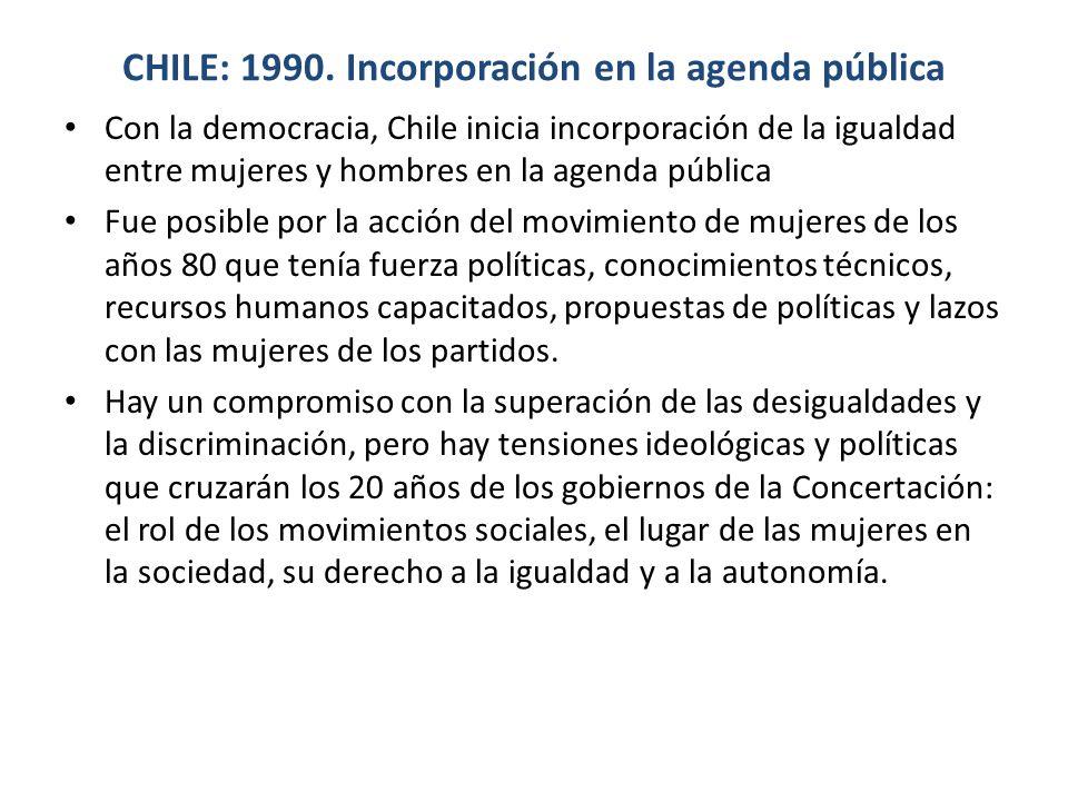 CHILE: 1990.