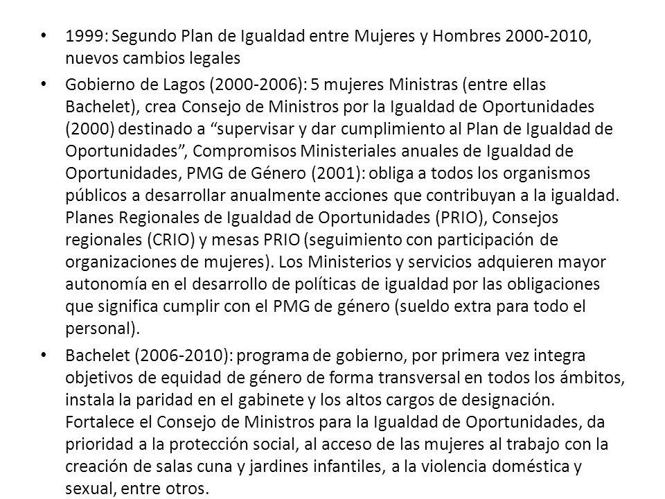 1999: Segundo Plan de Igualdad entre Mujeres y Hombres 2000-2010, nuevos cambios legales Gobierno de Lagos (2000-2006): 5 mujeres Ministras (entre ellas Bachelet), crea Consejo de Ministros por la Igualdad de Oportunidades (2000) destinado a supervisar y dar cumplimiento al Plan de Igualdad de Oportunidades, Compromisos Ministeriales anuales de Igualdad de Oportunidades, PMG de Género (2001): obliga a todos los organismos públicos a desarrollar anualmente acciones que contribuyan a la igualdad.