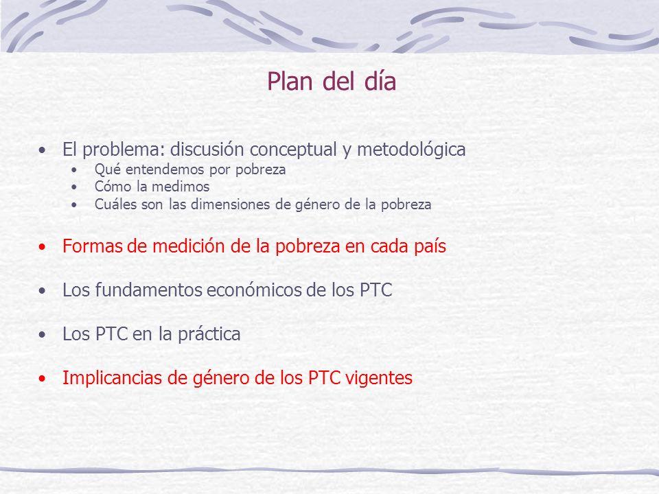 Plan del día El problema: discusión conceptual y metodológica Qué entendemos por pobreza Cómo la medimos Cuáles son las dimensiones de género de la pobreza Formas de medición de la pobreza en cada país Los fundamentos económicos de los PTC Los PTC en la práctica Implicancias de género de los PTC vigentes