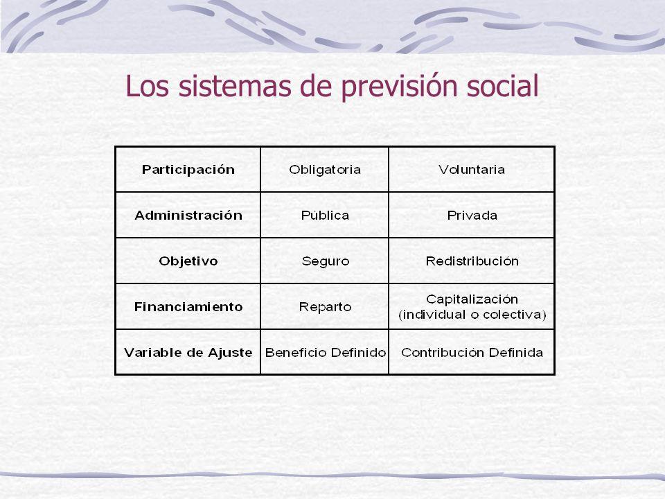 Los sistemas de previsión social