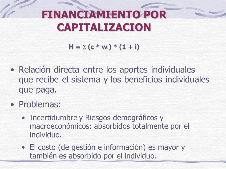 FINANCIAMIENTO POR CAPITALIZACION Relación directa entre los aportes individuales que recibe el sistema y los beneficios individuales que paga.