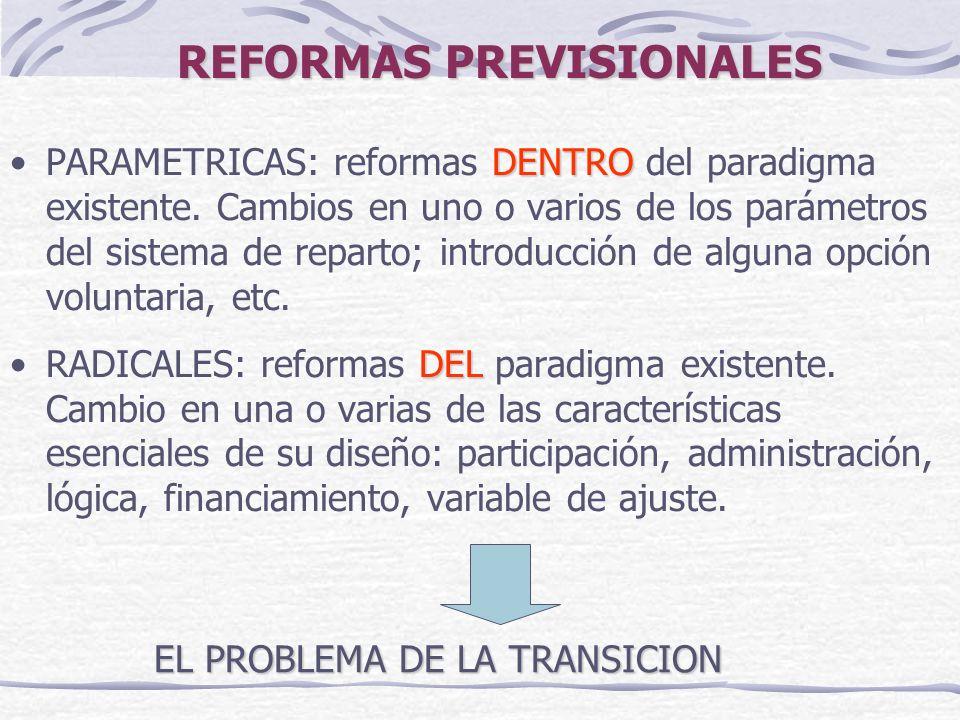 REFORMAS PREVISIONALES DENTROPARAMETRICAS: reformas DENTRO del paradigma existente.