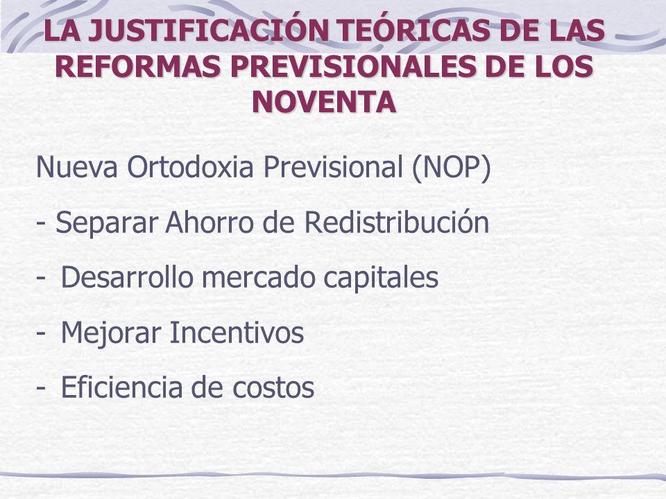 LA JUSTIFICACIÓN TEÓRICAS DE LAS REFORMAS PREVISIONALES DE LOS NOVENTA Nueva Ortodoxia Previsional (NOP) - Separar Ahorro de Redistribución -Desarrollo mercado capitales -Mejorar Incentivos -Eficiencia de costos