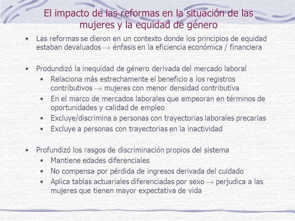 El impacto de las reformas en la situación de las mujeres y la equidad de género Las reformas se dieron en un contexto donde los principios de equidad estaban devaluados énfasis en la eficiencia económica / financiera Produndizó la inequidad de género derivada del mercado laboral Relaciona más estrechamente el beneficio a los registros contributivos mujeres con menor densidad contributiva En el marco de mercados laborales que empeoran en términos de oportunidades y calidad de empleo Excluye/discrimina a personas con trayectorias laborales precarias Excluye a personas con trayectorias en la inactividad Profundizó los rasgos de discriminación propios del sistema Mantiene edades diferenciales No compensa por pérdida de ingresos derivada del cuidado Aplica tablas actuariales diferenciadas por sexo perjudica a las mujeres que tienen mayor expectativa de vida