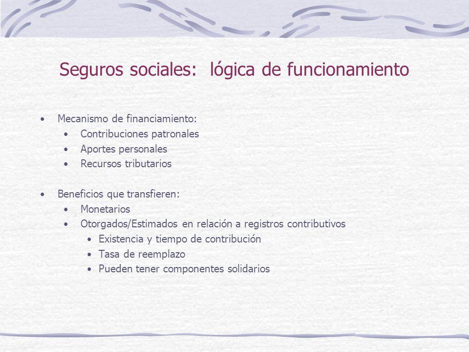 Seguros sociales: lógica de funcionamiento Mecanismo de financiamiento: Contribuciones patronales Aportes personales Recursos tributarios Beneficios que transfieren: Monetarios Otorgados/Estimados en relación a registros contributivos Existencia y tiempo de contribución Tasa de reemplazo Pueden tener componentes solidarios