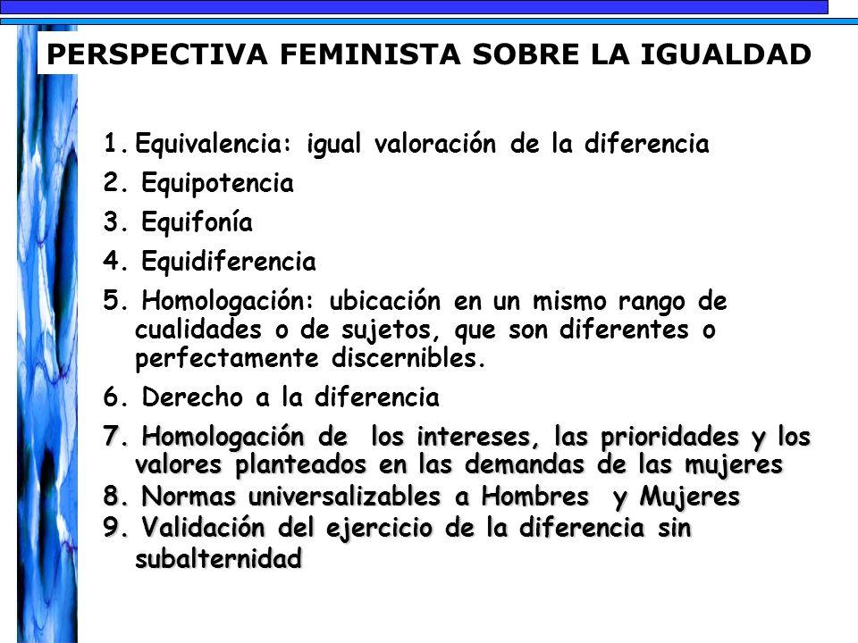 PERSPECTIVA FEMINISTA SOBRE LA IGUALDAD 1.Equivalencia: igual valoración de la diferencia 2. Equipotencia 3. Equifonía 4. Equidiferencia 5. Homologaci