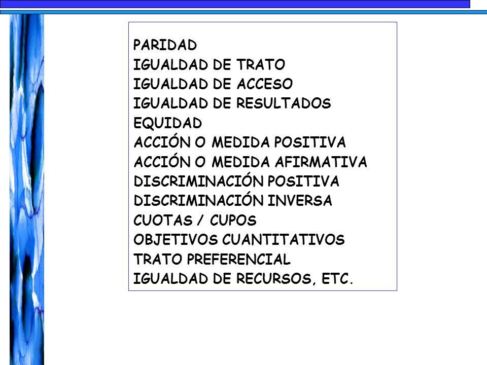 PARIDAD IGUALDAD DE TRATO IGUALDAD DE ACCESO IGUALDAD DE RESULTADOS EQUIDAD ACCIÓN O MEDIDA POSITIVA ACCIÓN O MEDIDA AFIRMATIVA DISCRIMINACIÓN POSITIV