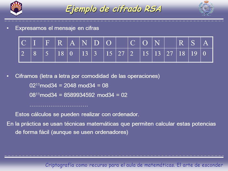 Criptografía como recurso para el aula de matemáticas. El arte de esconder Ejemplo de cifrado RSA Expresamos el mensaje en cifras Ciframos (letra a le