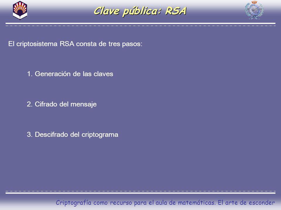 Criptografía como recurso para el aula de matemáticas. El arte de esconder Clave pública: RSA El criptosistema RSA consta de tres pasos: 1. Generación
