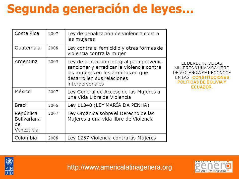 Segunda generación de leyes… http://www.americalatinagenera.org Costa Rica 2007 Ley de penalización de violencia contra las mujeres Guatemala 2008 Ley