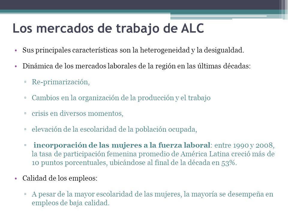 Los mercados de trabajo de ALC Sus principales características son la heterogeneidad y la desigualdad. Dinámica de los mercados laborales de la región