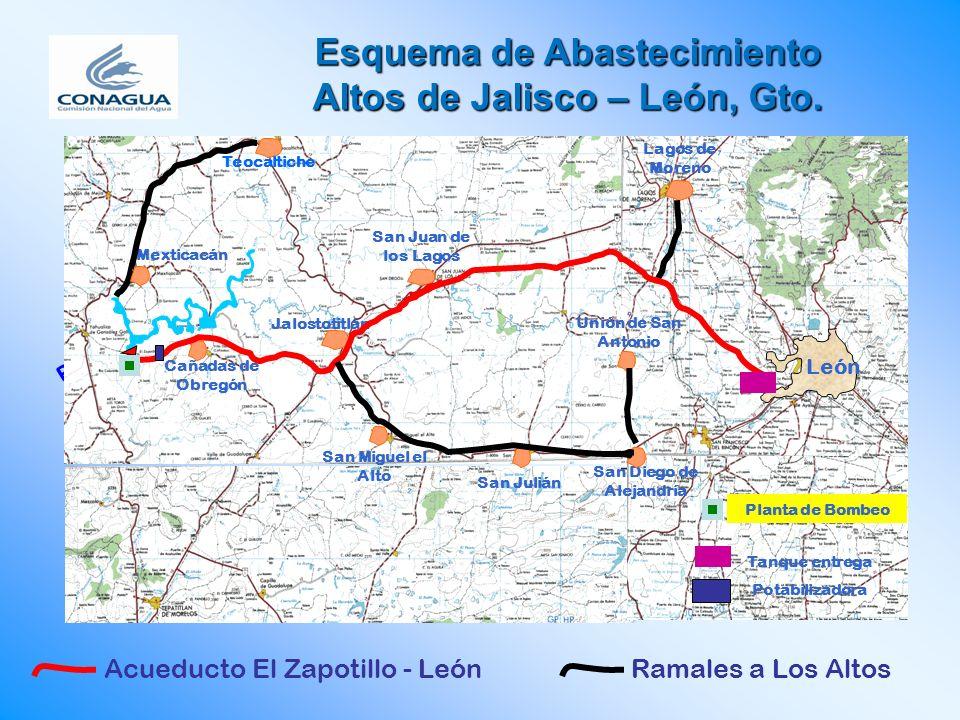 Acueducto El Zapotillo - LeónRamales a Los Altos Presa El Zapotillo San Miguel el Alto San Julián Teocaltiche Lagos de Moreno San Juan de los Lagos Ja