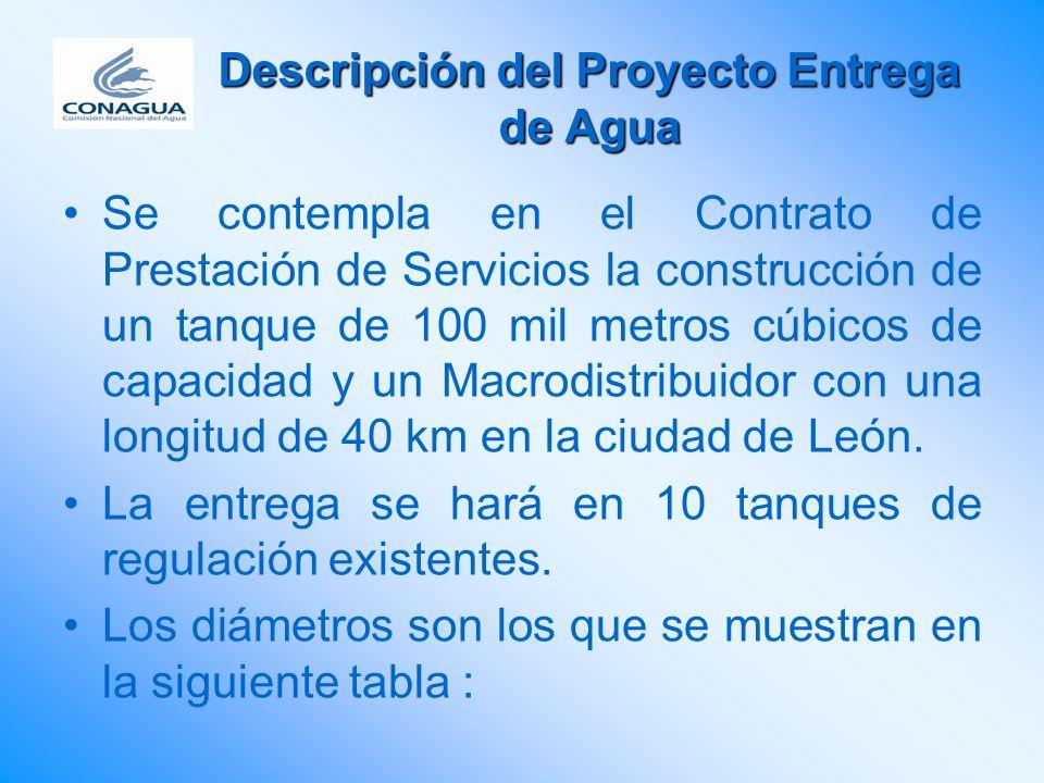 Descripción del Proyecto Entrega de Agua Se contempla en el Contrato de Prestación de Servicios la construcción de un tanque de 100 mil metros cúbicos