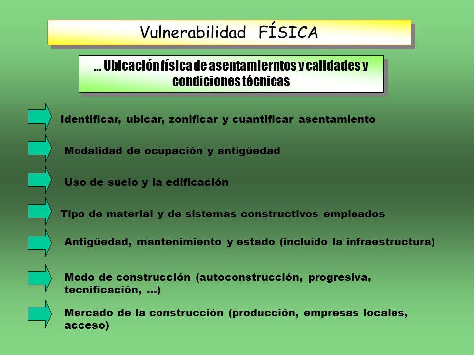 Vulnerabilidad FÍSICA... Ubicación física de asentamierntos y calidades y condiciones técnicas Identificar, ubicar, zonificar y cuantificar asentamien
