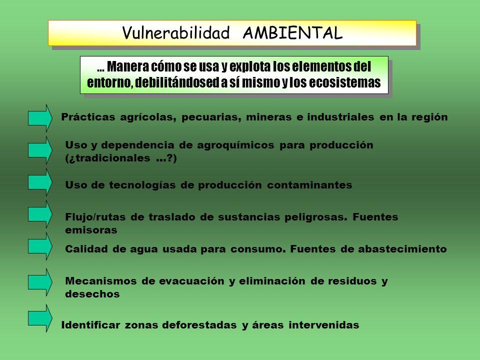 Vulnerabilidad AMBIENTAL... Manera cómo se usa y explota los elementos del entorno, debilitándosed a sí mismo y los ecosistemas Prácticas agrícolas, p