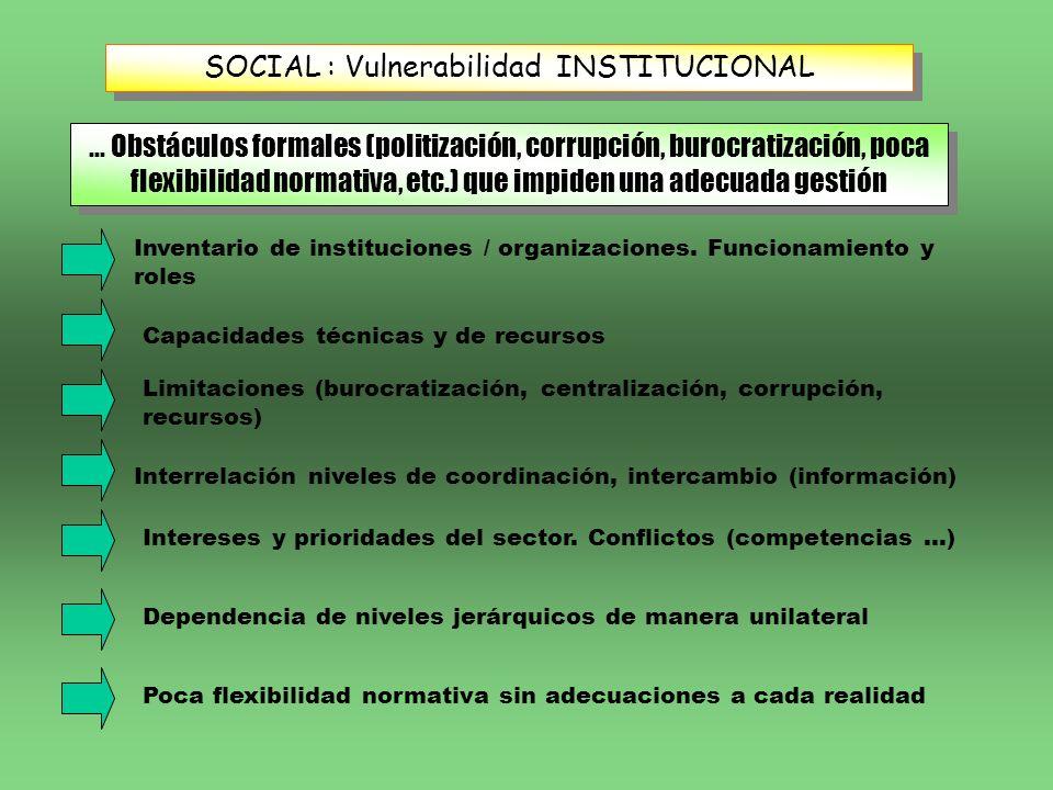 SOCIAL : Vulnerabilidad INSTITUCIONAL... Obstáculos formales (politización, corrupción, burocratización, poca flexibilidad normativa, etc.) que impide