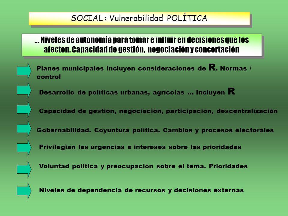 SOCIAL : Vulnerabilidad POLÍTICA... Niveles de autonomía para tomar e influir en decisiones que los afecten. Capacidad de gestión, negociación y conce